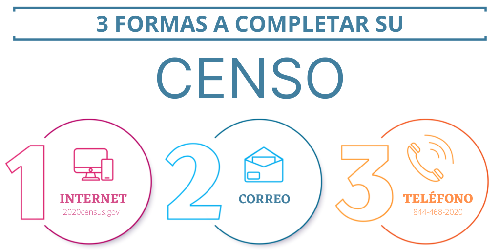 3 Ways to Complete Your Census (Spanish)